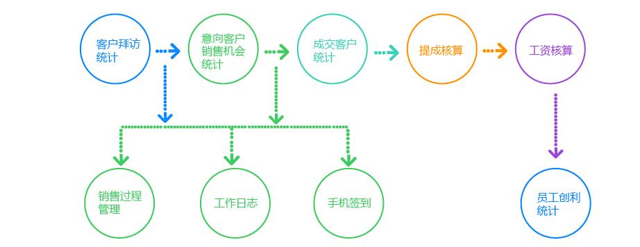 成功案例-迅嘉-04.jpg