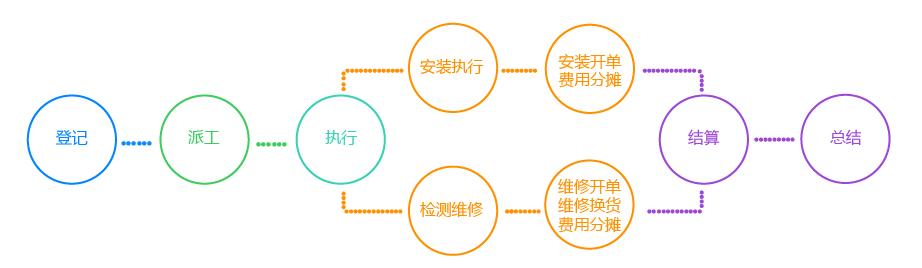 成功案例-迅嘉-05.jpg
