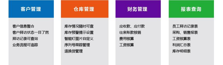 成功案例七彩虹-01-03.jpg